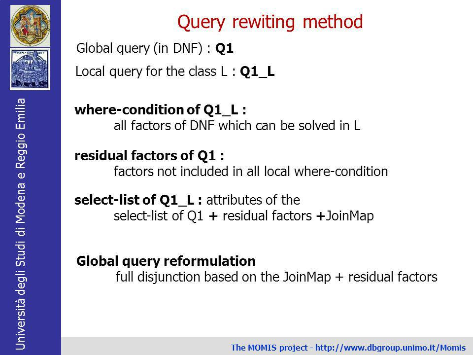 Query rewiting method Global query (in DNF) : Q1
