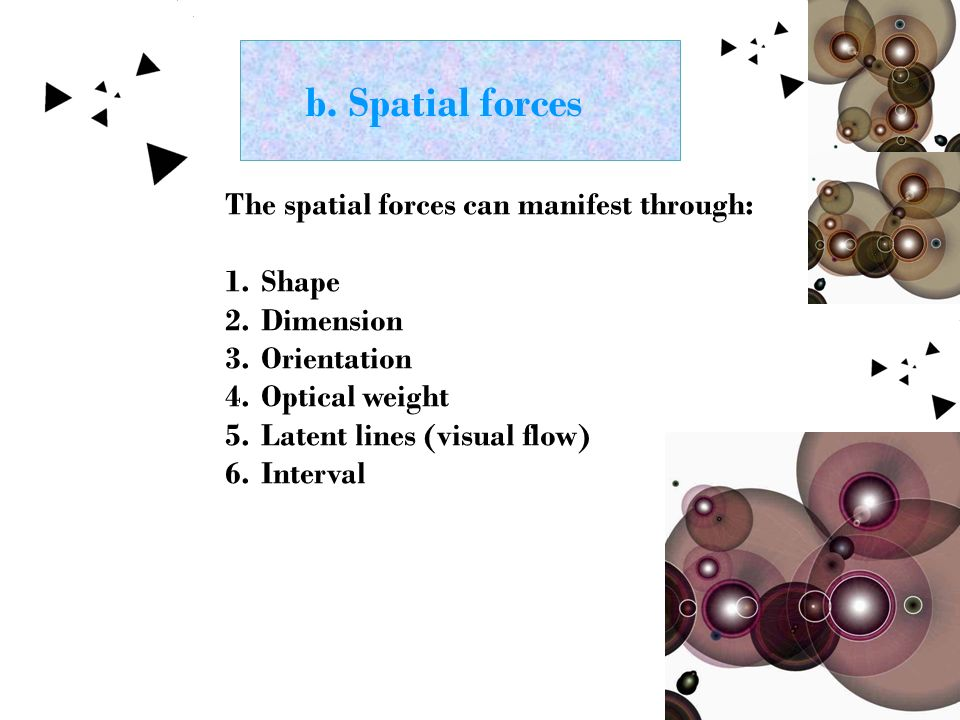 b. Spatial forces The spatial forces can manifest through: Shape
