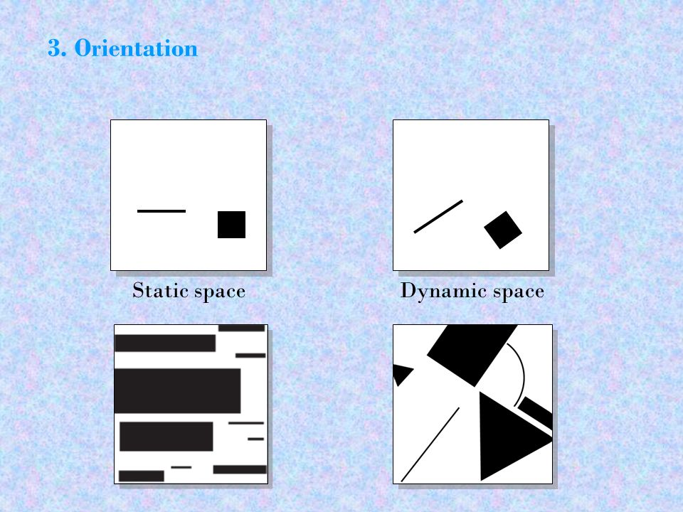 3. Orientation Static space Dynamic space