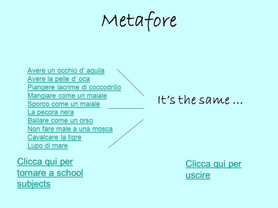 Metafore It's the same … Clicca qui per tornare a school subjects