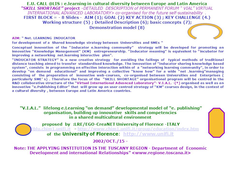E.U. : e.learning in cultural diversity between Europe and Latin America SKILL SHORTAGE project -DETAILED DESCRIPTION of PERMANENT FORUM VIAL VIRTUAL INTERNATIONAL ADVANCED LABORATORY> co-organised for the future self-sustainability . FIRST BLOCK = - 8 Slides - AIM (1); GOAL (2) KEY ACTION (3) ; KEY CHALLENGE (4.) Working structure (5) ; Detailed Description (6); basic concepts (7); Demonstration model (8)
