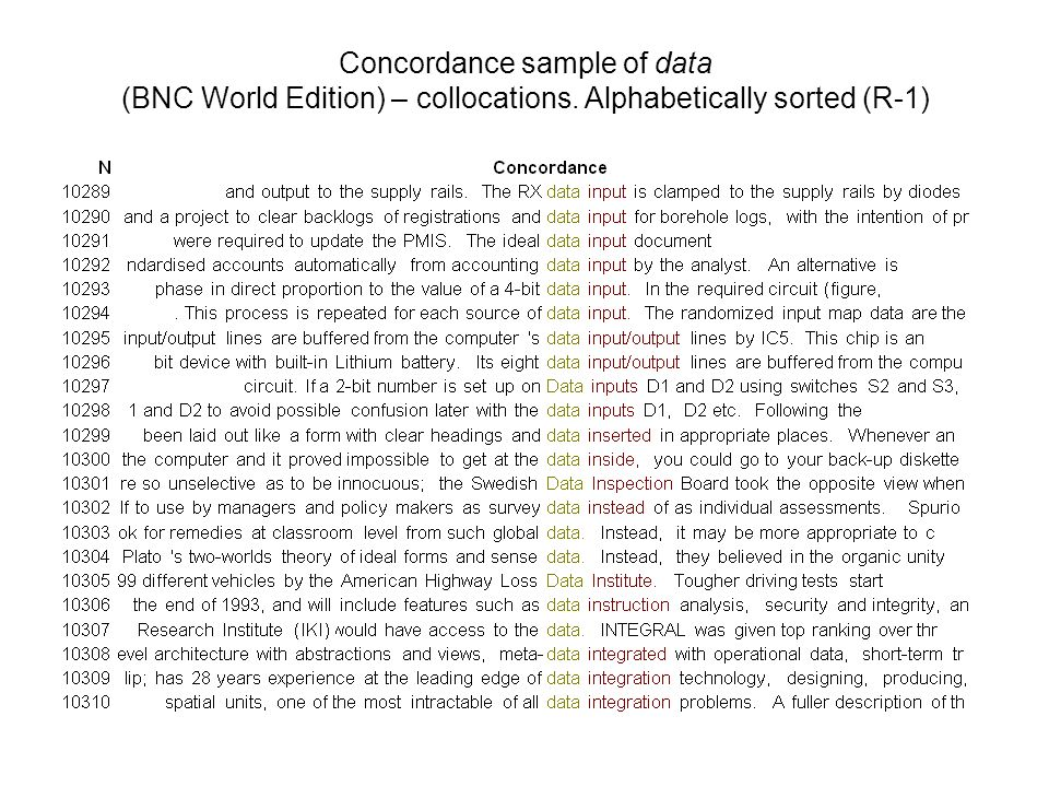 Concordance sample of data (BNC World Edition) – collocations