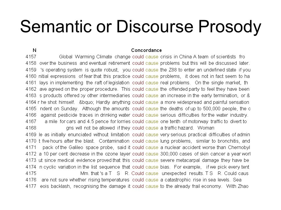 Semantic or Discourse Prosody