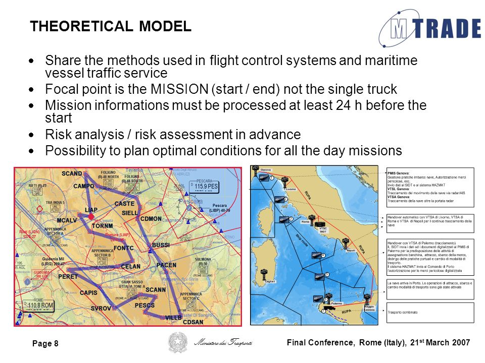 THEORETICAL MODEL Share the methods used in flight control systems and maritime vessel traffic service.