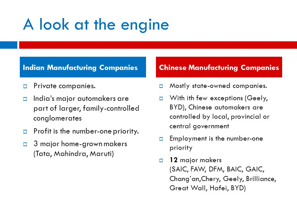 A look at the engine Indian Manufacturing Companies