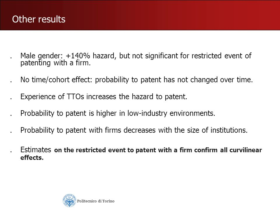 Other results . Male gender: +140% hazard, but not significant for restricted event of patenting with a firm.