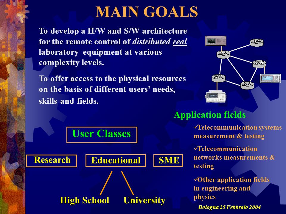 MAIN GOALS User Classes Application fields High School University