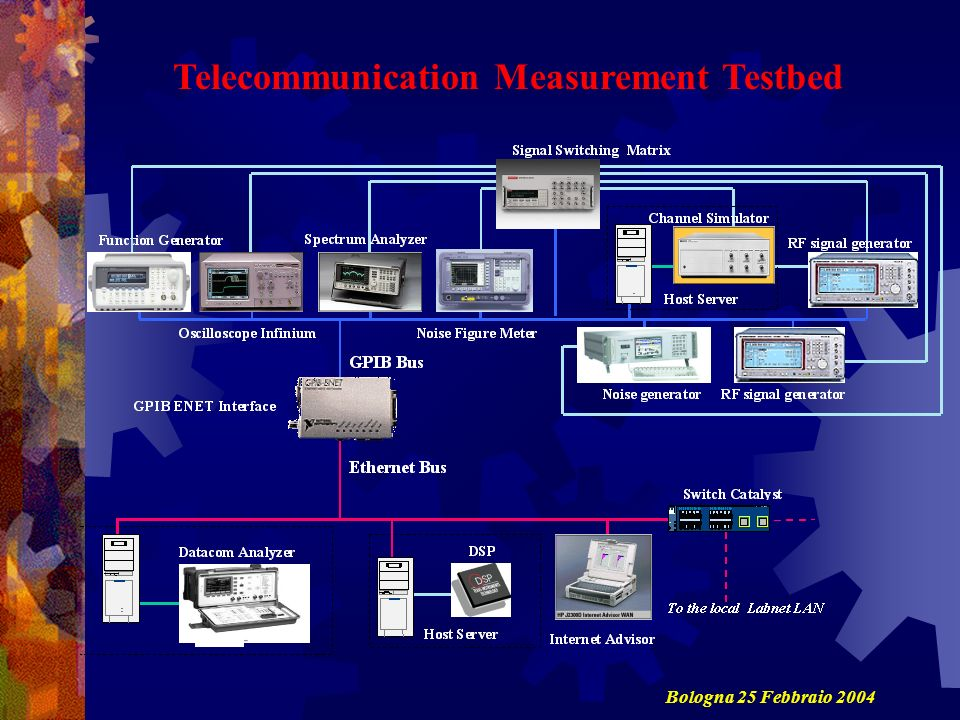 Telecommunication Measurement Testbed
