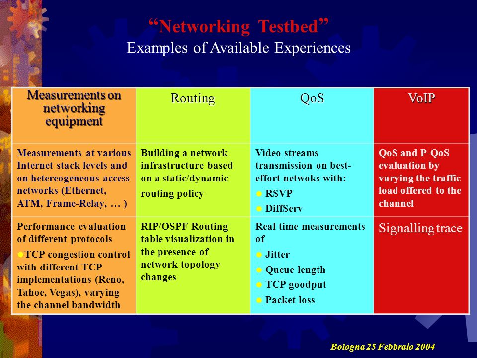 Networking Testbed Examples of Available Experiences