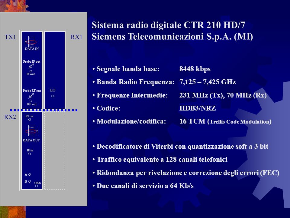 Sistema radio digitale CTR 210 HD/7
