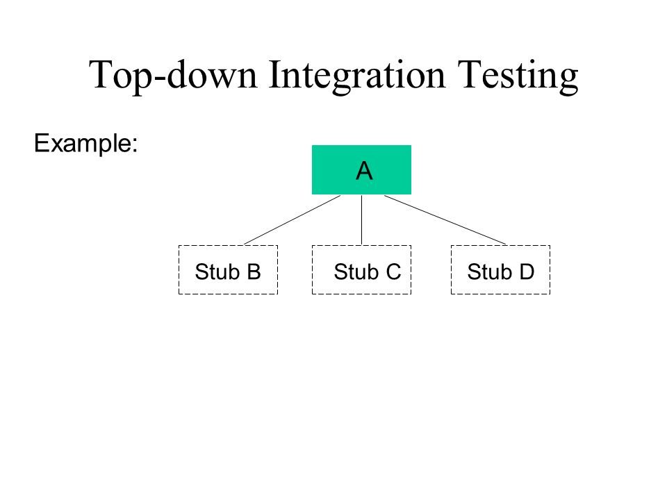 Top-down Integration Testing