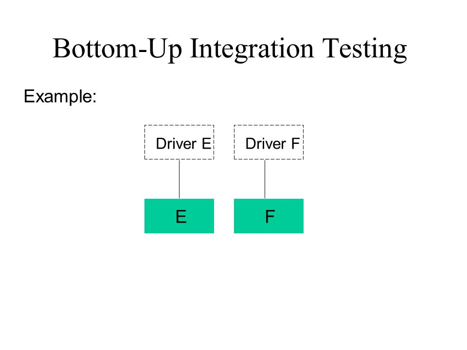 Bottom-Up Integration Testing