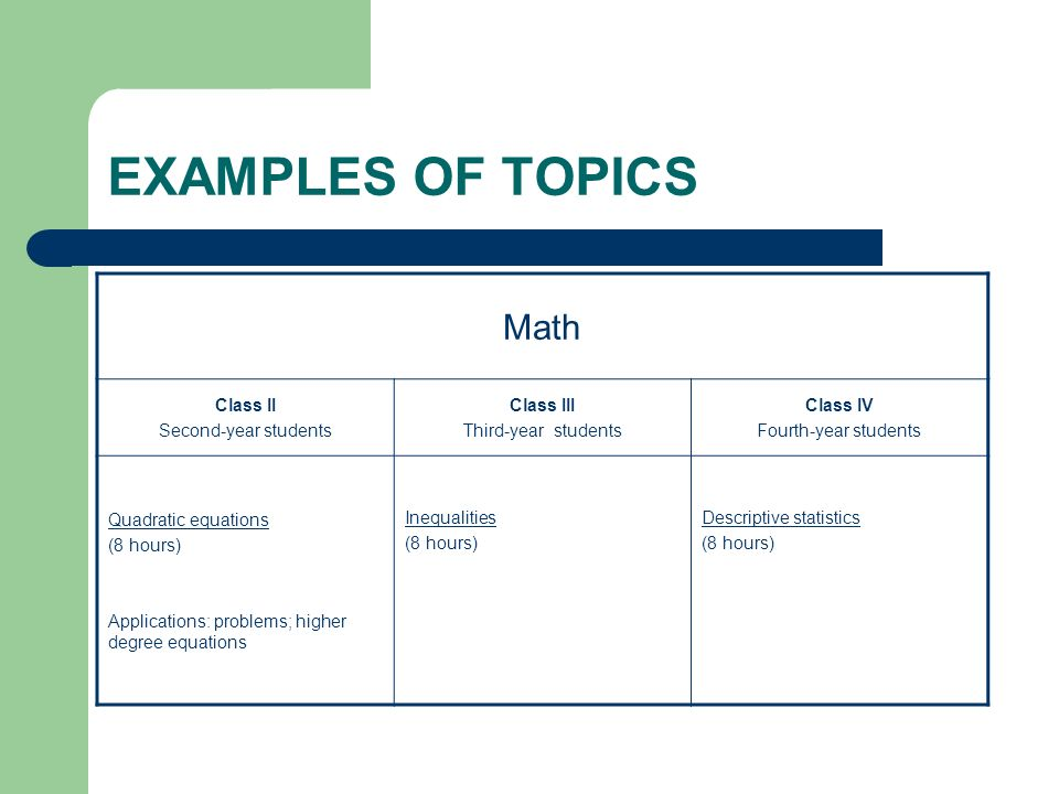 EXAMPLES OF TOPICS Math Class II Second-year students Class III