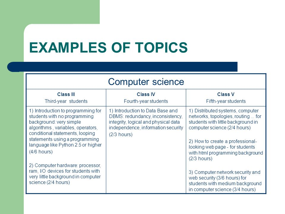 EXAMPLES OF TOPICS Computer science Class III Third-year students