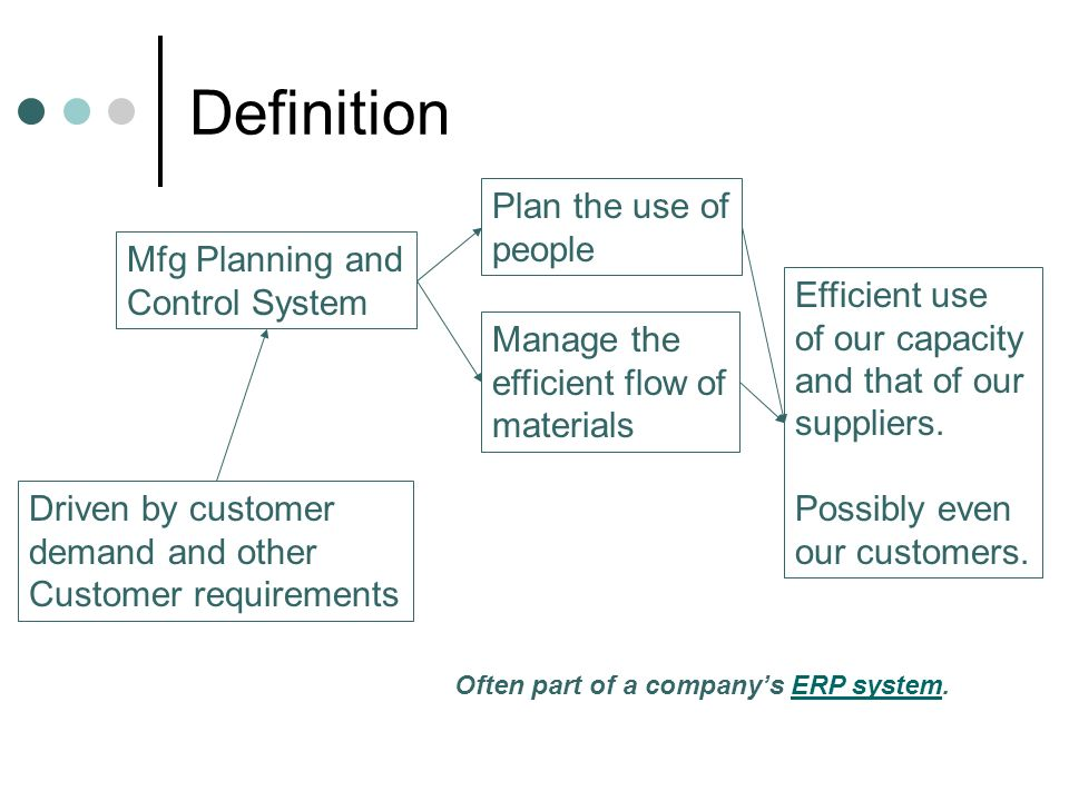 Definition Plan the use of people Mfg Planning and Control System