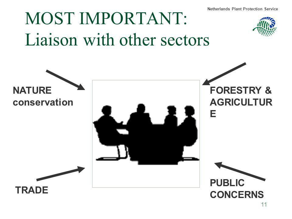 MOST IMPORTANT: Liaison with other sectors