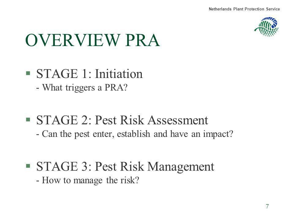 OVERVIEW PRA STAGE 1: Initiation - What triggers a PRA
