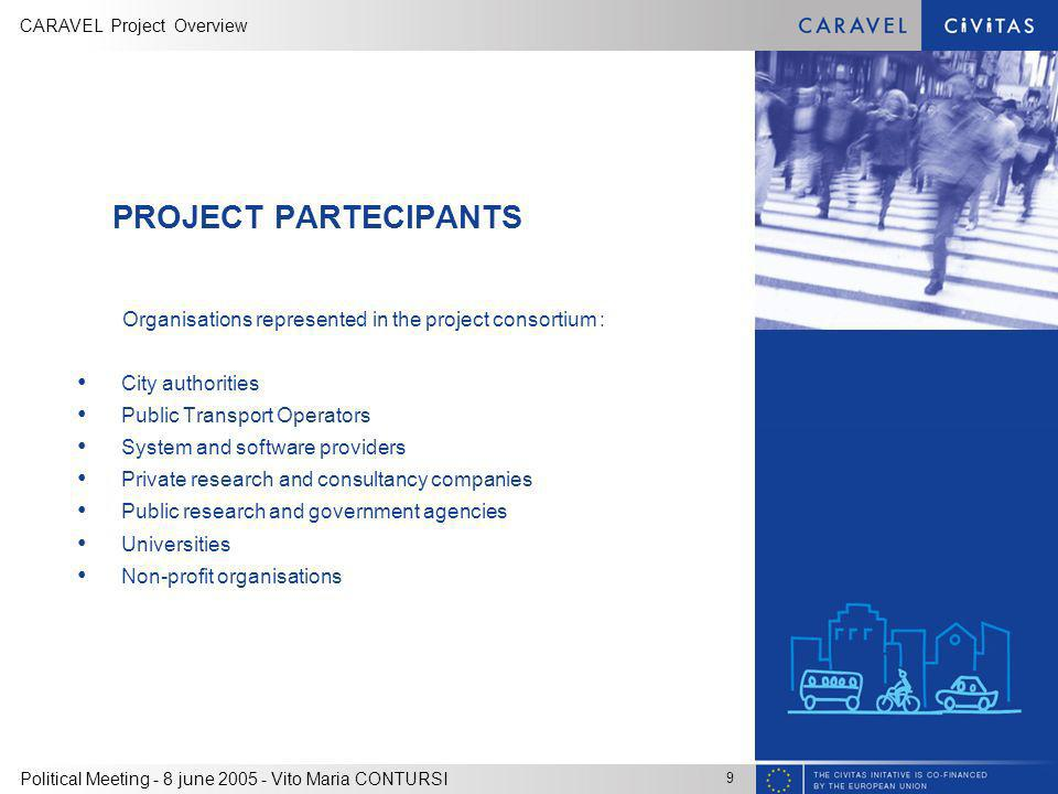 PROJECT PARTECIPANTS Organisations represented in the project consortium : City authorities. Public Transport Operators.