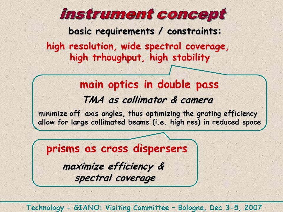 main optics in double pass