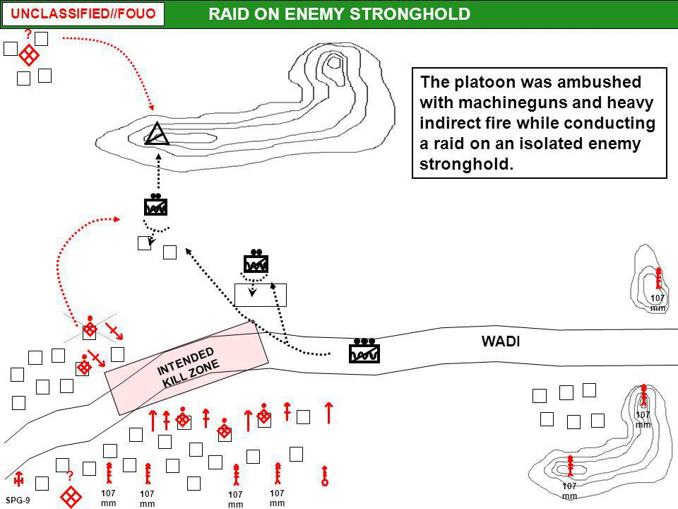RAID ON ENEMY STRONGHOLD