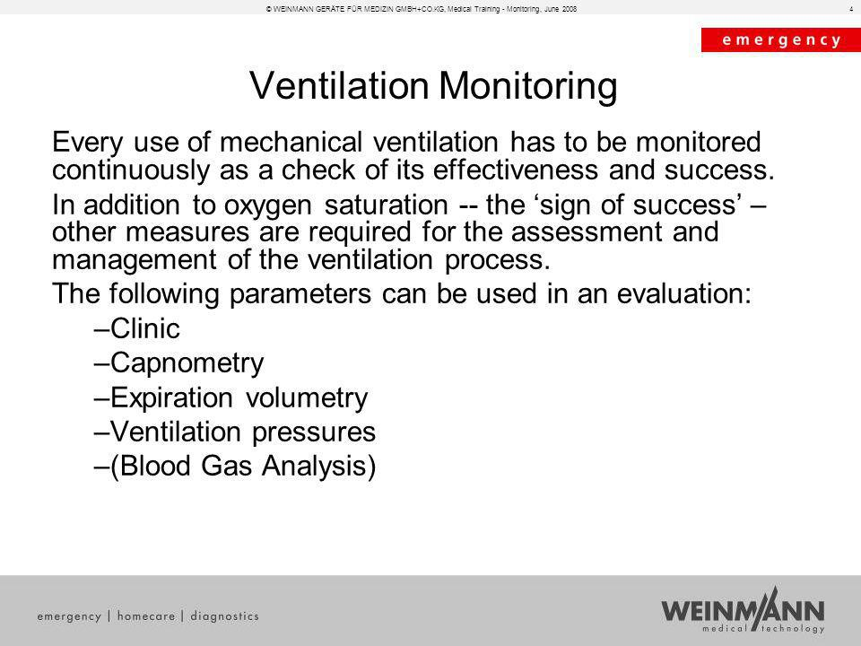 Ventilation Monitoring