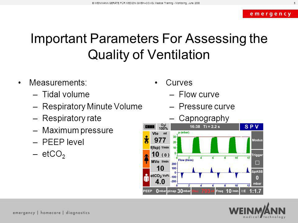 Important Parameters For Assessing the Quality of Ventilation