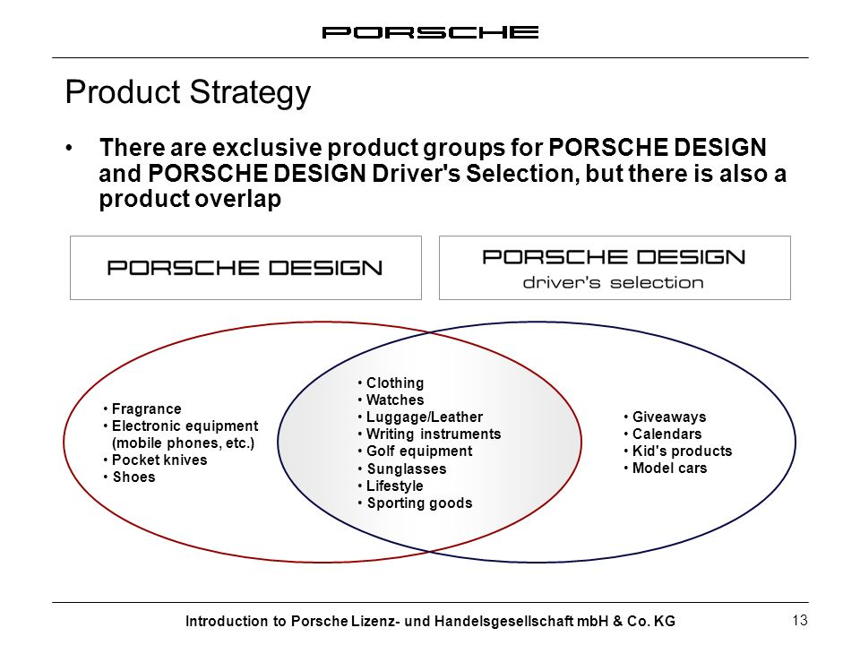 Product Strategy There are exclusive product groups for PORSCHE DESIGN and PORSCHE DESIGN Driver s Selection, but there is also a product overlap.