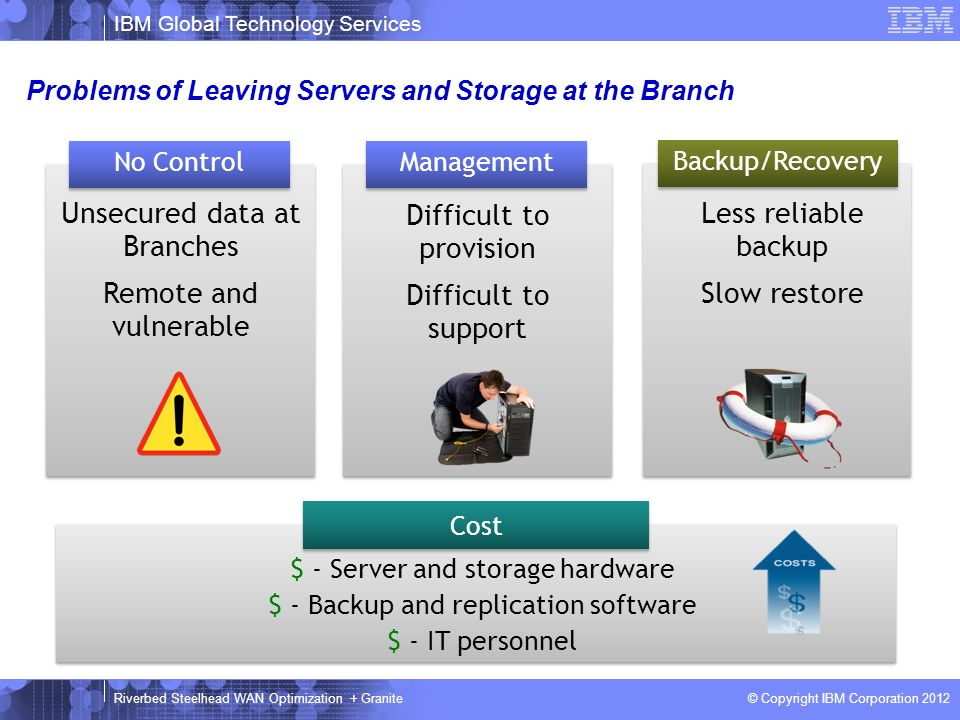 Problems of Leaving Servers and Storage at the Branch