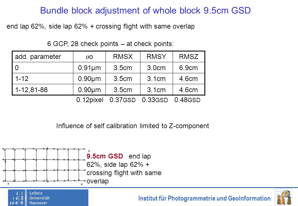 Bundle block adjustment of whole block 9.5cm GSD