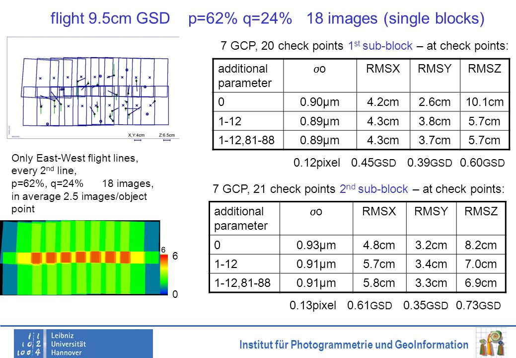 flight 9.5cm GSD p=62% q=24% 18 images (single blocks)