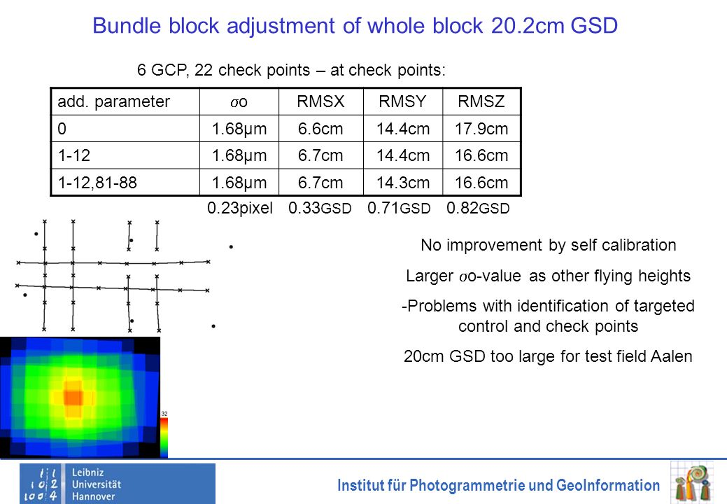 Bundle block adjustment of whole block 20.2cm GSD