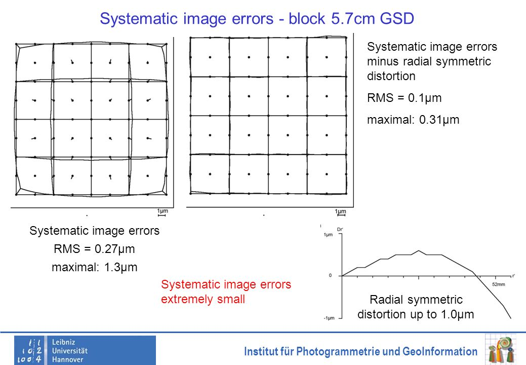 Systematic image errors - block 5.7cm GSD
