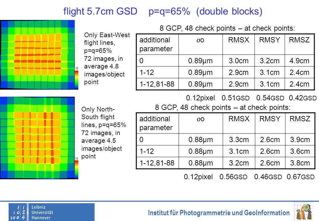 flight 5.7cm GSD p=q=65% (double blocks)