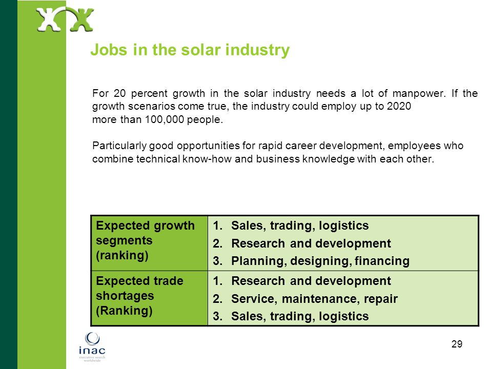Jobs in the solar industry