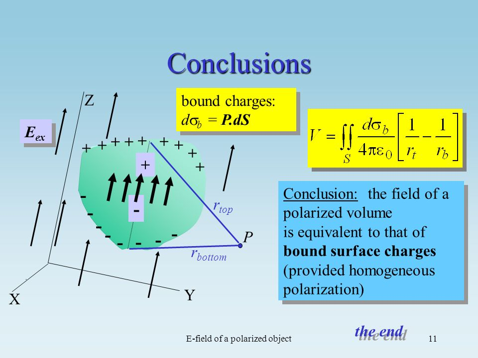 E-field of a polarized object