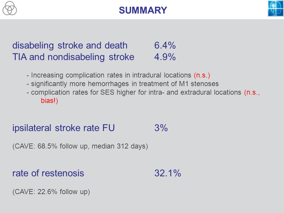 disabeling stroke and death 6.4% TIA and nondisabeling stroke 4.9%