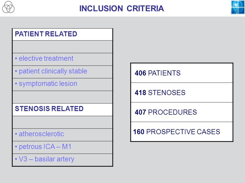INCLUSION CRITERIA PATIENT RELATED elective treatment 406 PATIENTS