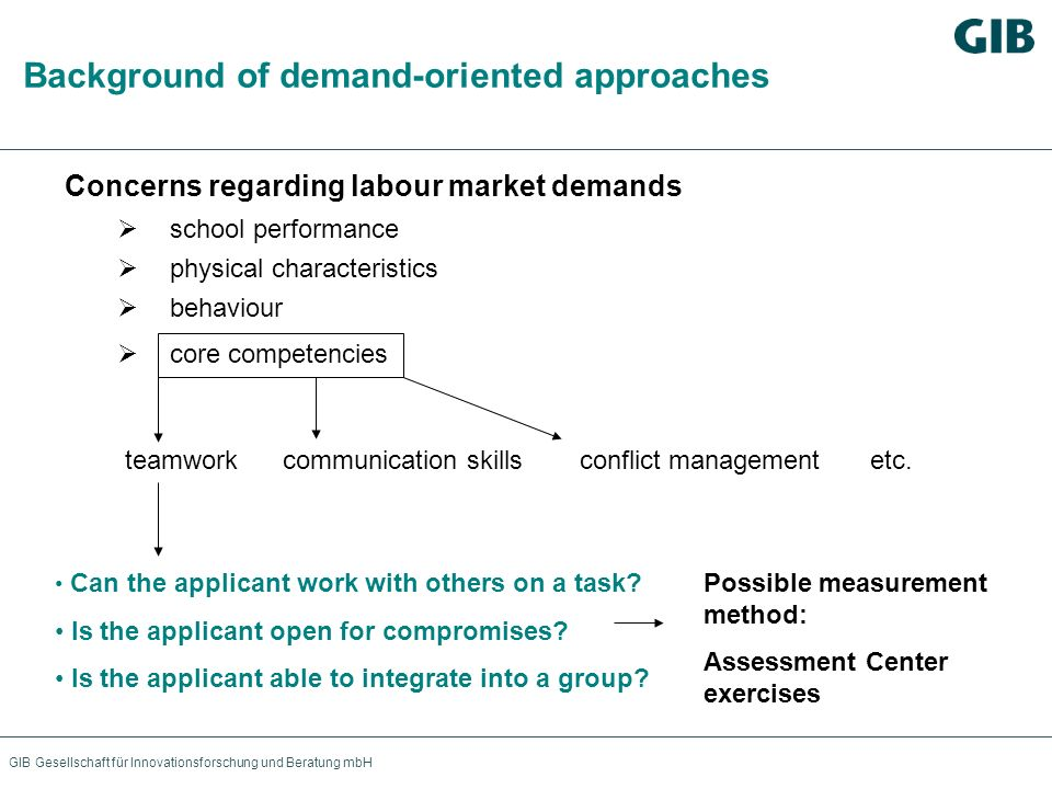 Background of demand-oriented approaches