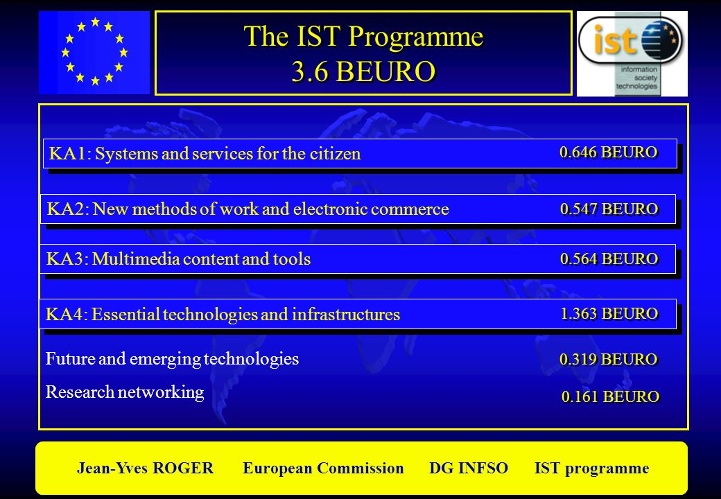 The IST Programme 3.6 BEURO