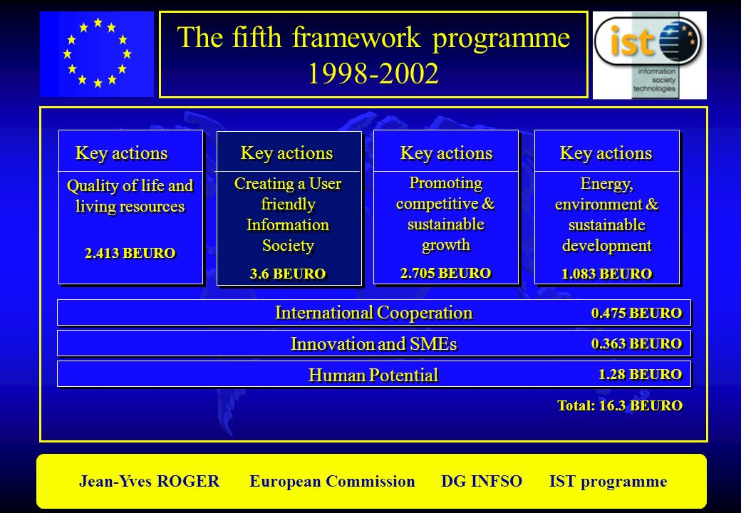 The fifth framework programme