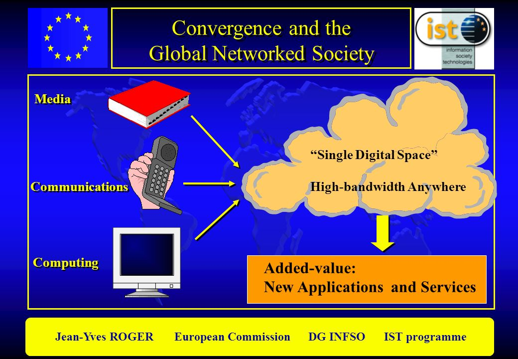 Global Networked Society