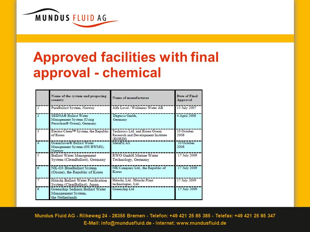 Approved facilities with final approval - chemical
