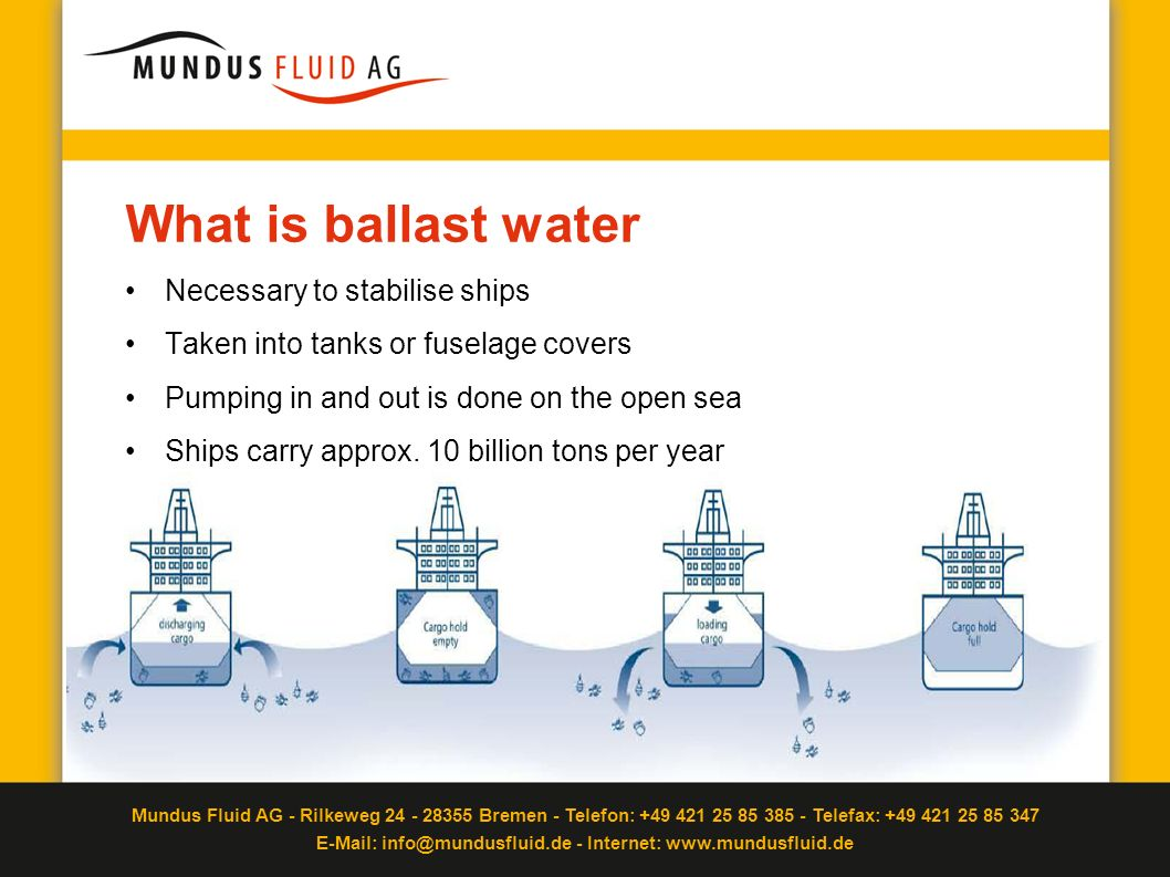 What is ballast water Necessary to stabilise ships