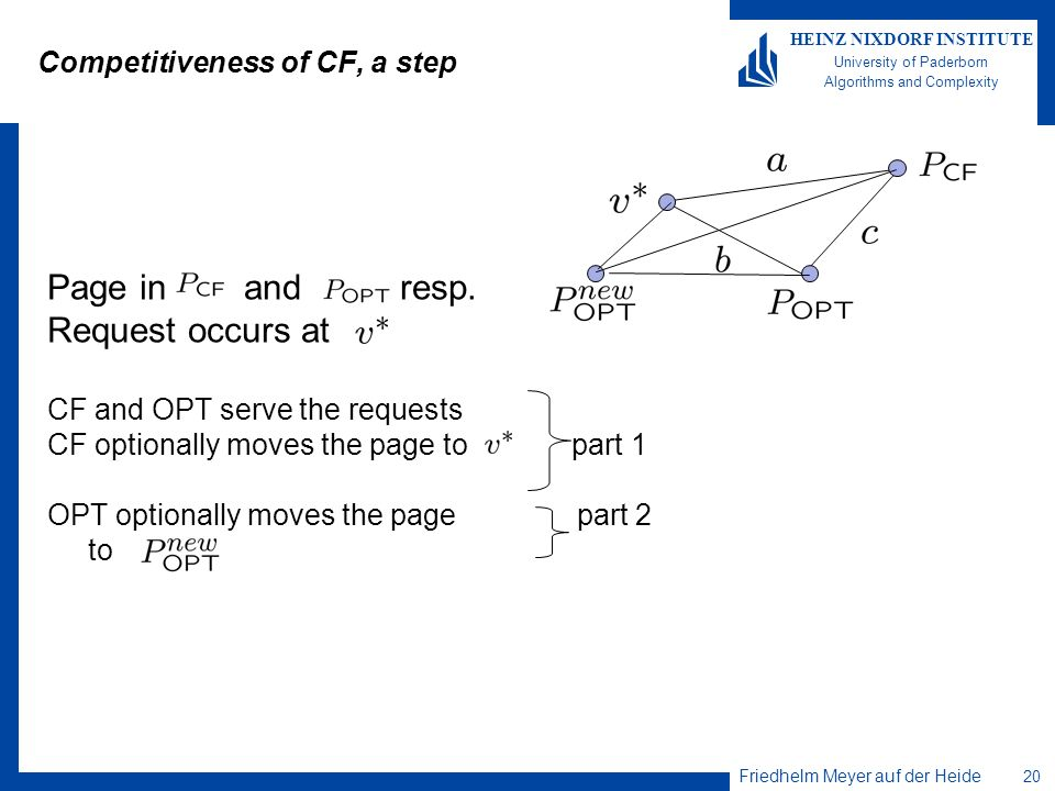 Competitiveness of CF, a step