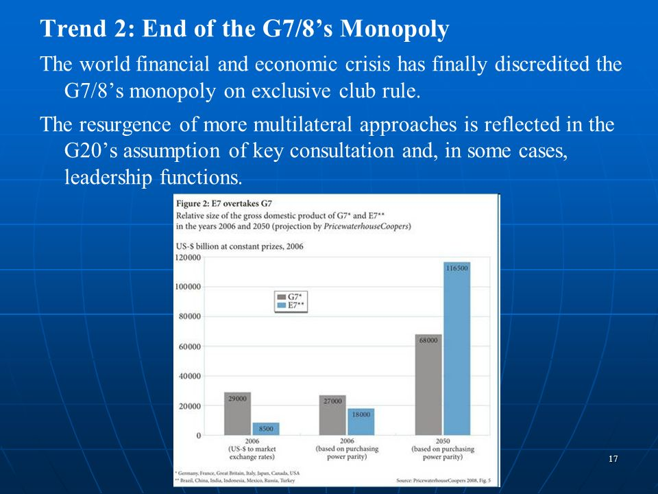 Trend 2: End of the G7/8's Monopoly