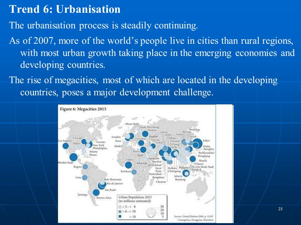 Trend 6: Urbanisation The urbanisation process is steadily continuing.