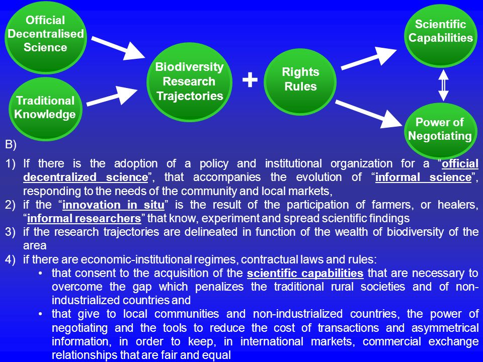 + Biodiversity Research Trajectories Rights Rules