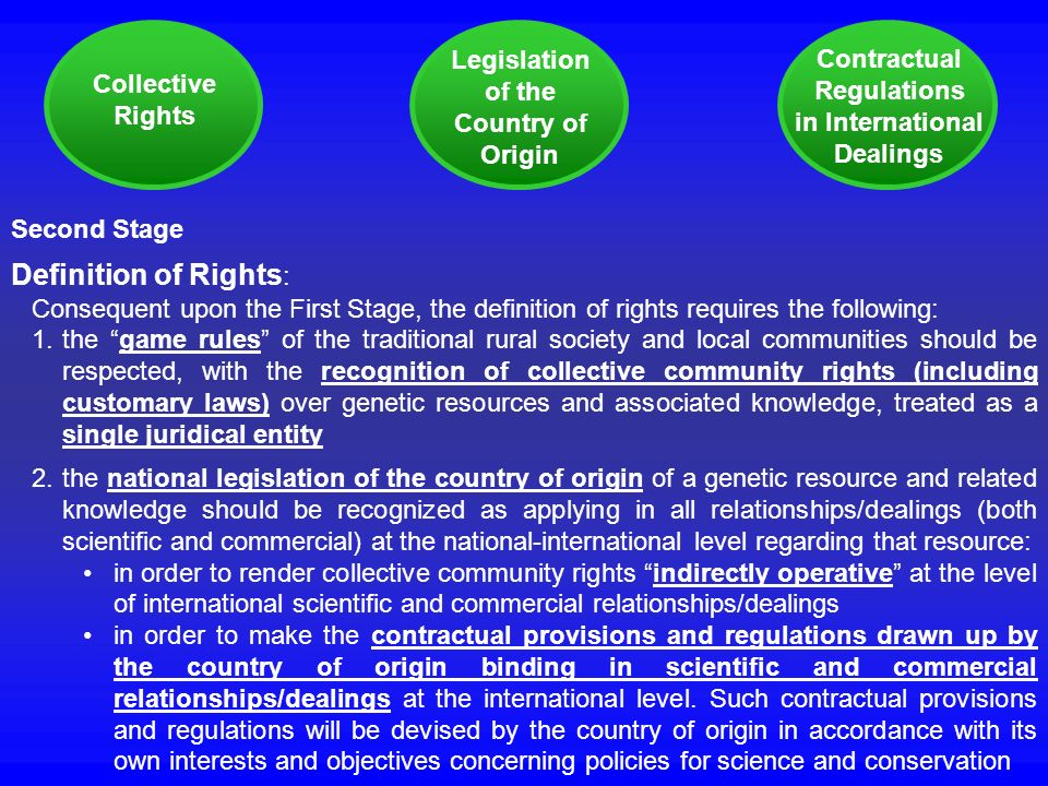 Definition of Rights: Legislation Contractual Collective of the