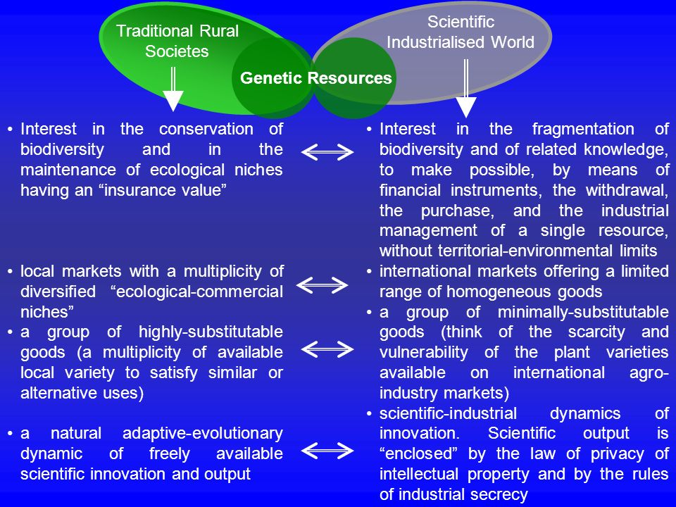 Scientific Industrialised World Traditional Rural Societes