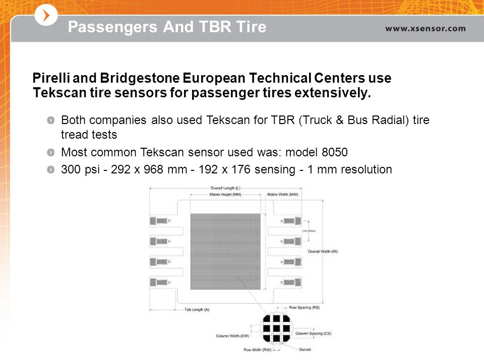 Passengers And TBR Tire